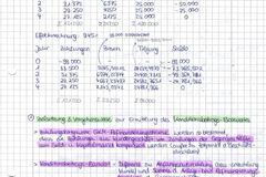 Summary / Formulary / Solutions: Bankmanagement Fallstudien Lösungen